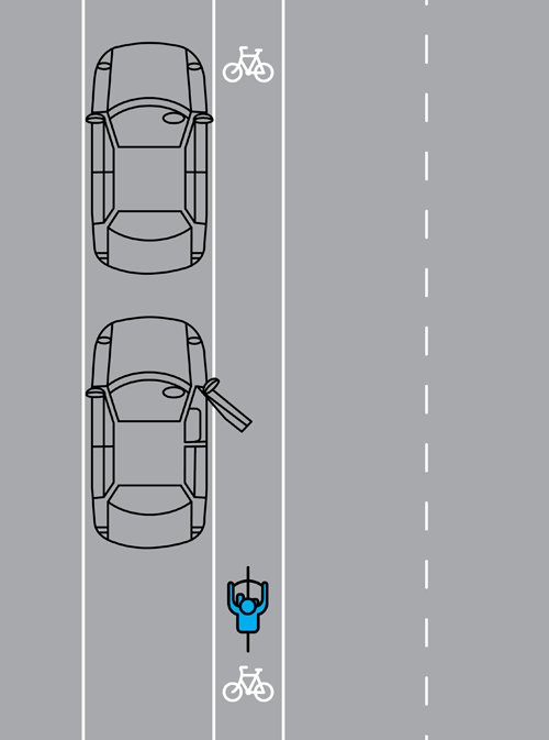rider must ride wide of the door zone to avoid dooring