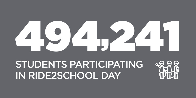 494,241 students participating in Ride2School Day