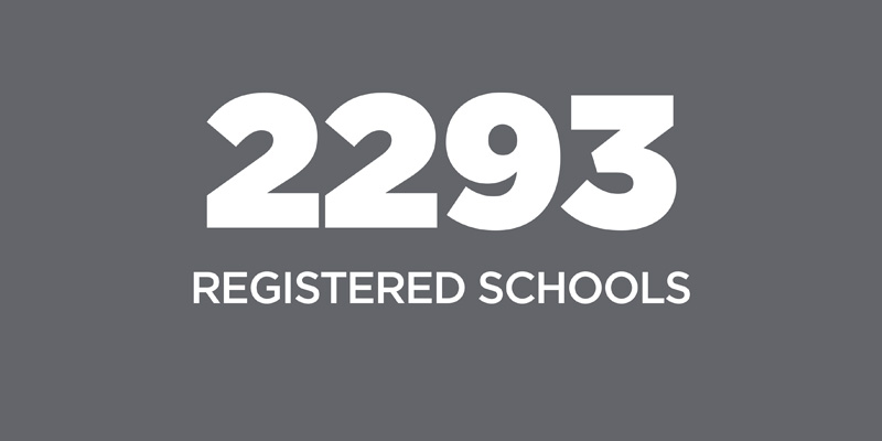 2293 registered cchools