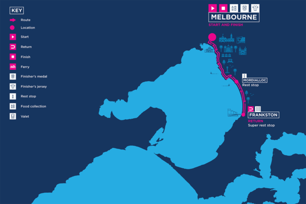 100km route Frankston return