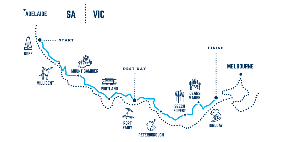 Robe to Torquay | Great Vic Bike Ride | Bicycle Network