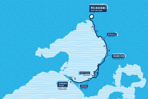 200km sorrento return route map