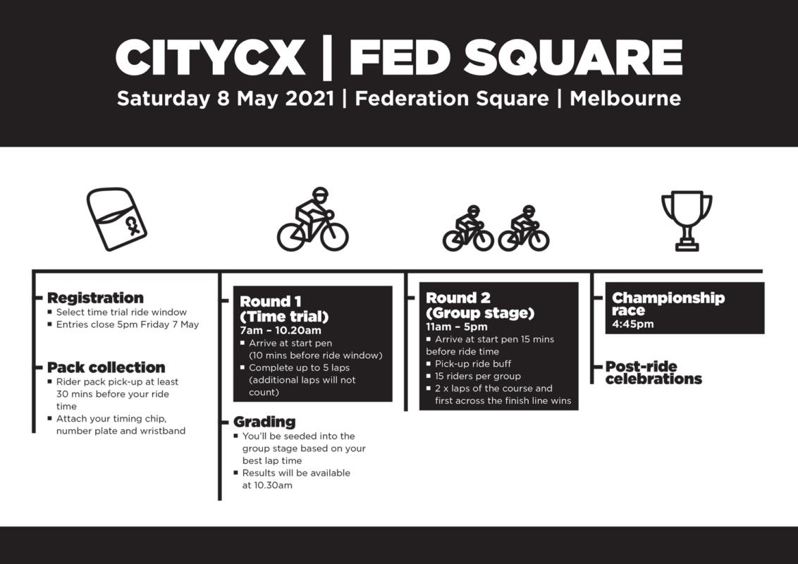 City CX - Saturday 8 May 2021