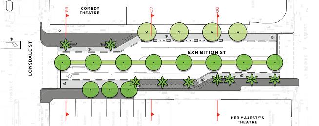 Exhibition St - theatres block